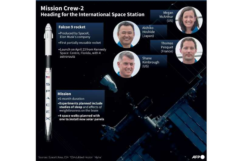 SpaceX set for pre-dawn launch to ISS